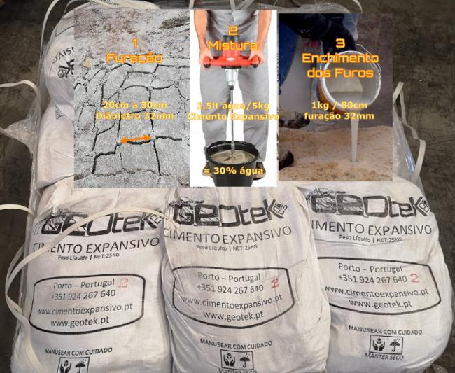 Cimento Expansivo - Saco 25kg